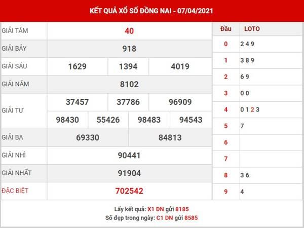 Thống kê kết quả XS Đồng Nai thứ 4 ngày 14/4/2021