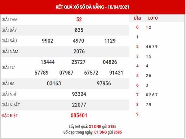 Thống kê XSDNG ngày 14/4/2021 - Thống kê KQ xổ số Đà Nẵng thứ 4