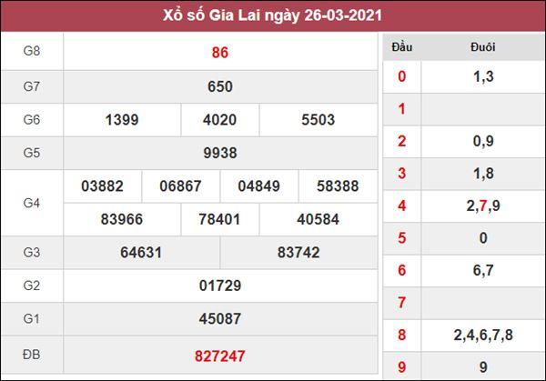Thống kê XSGL chốt số đẹp giờ vàng Gia Lai