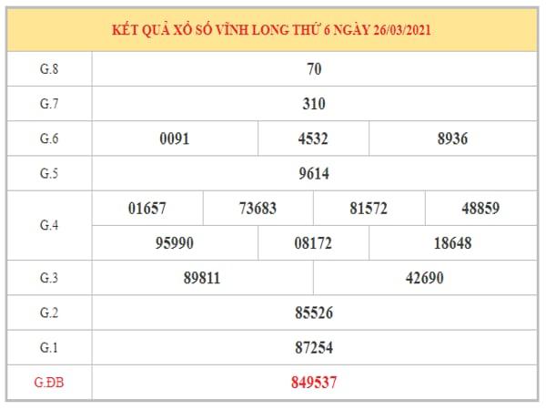 Thống kê KQXSVL ngày 2/4/2021 dựa trên kết quả kì trước