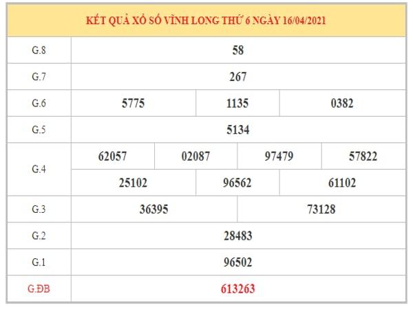 Thống kê KQXSVL ngày 23/04/2021 dựa trên kết quả kì trước