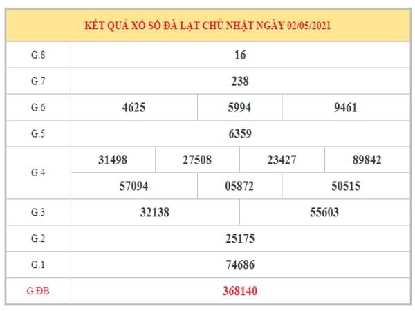 Nhận định KQXSDL ngày 9/5/2021 dựa trên kết quả kì trước