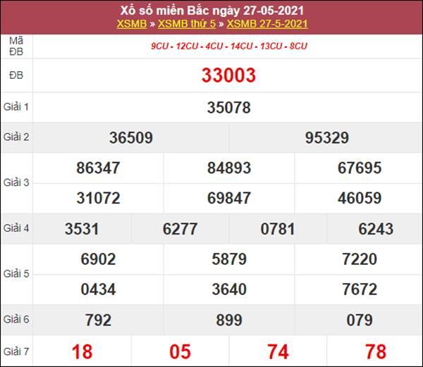Thống kê XSMB 28/5/2021 chốt cầu lô số đẹp miền Bắc
