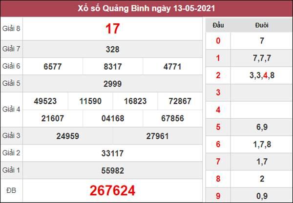 Thống kê XSQB 20/5/2021 thứ 5 chốt loto Quảng Bình