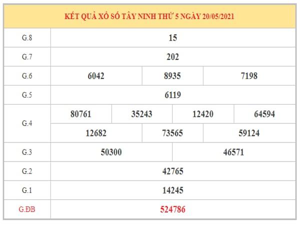 Thống kê KQXSTN ngày 27/5/2021 dựa trên kết quả kì trước