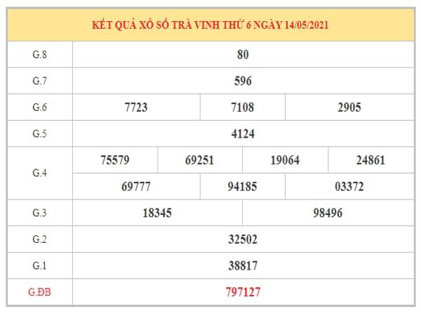 Thống kê KQXSTV ngày 21/5/2021 dựa trên kết quả kì trước