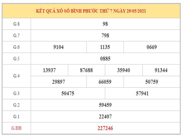 Thống kê KQXSBP ngày 5/6/2021 dựa trên kết quả kì trước