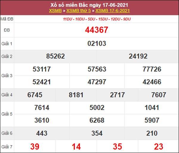 Thống kê XSMB 18/6/2021 chốt loto gan miền Bắc hôm nay