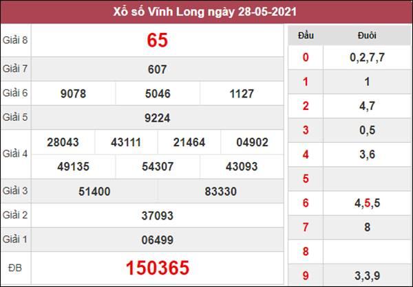 Thống kê XSVL 4/6/2021 tổng hợp những cặp lô về nhiều