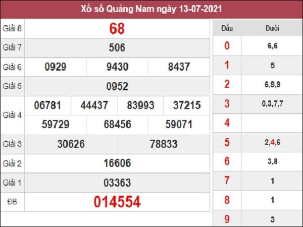 Dự đoán XSQNM 20-07-2021