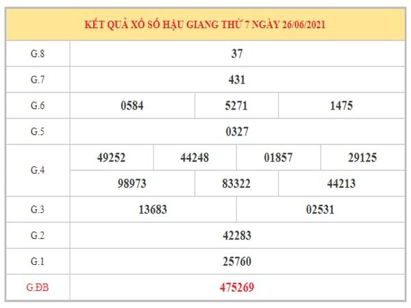 Thống kê KQXSHG ngày 3/7/2021 dựa trên kết quả kì trước