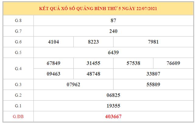 Thống kê KQXSQB ngày 29/7/2021 dựa trên kết quả kì trước