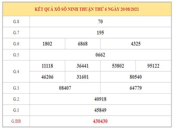 Thống kê KQXSNT ngày 27/8/2021 dựa trên kết quả kì trước
