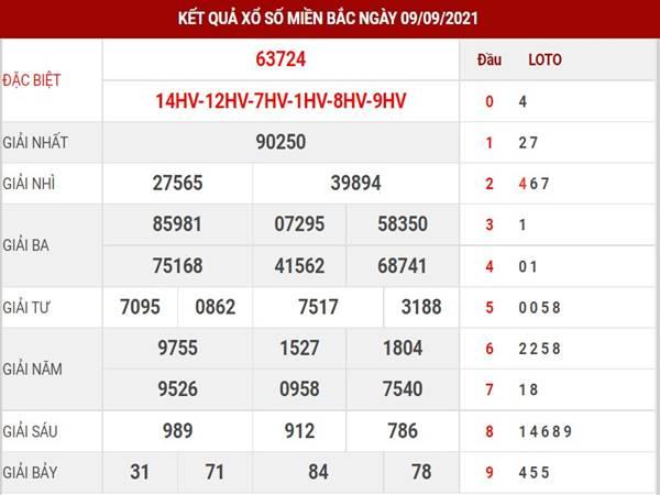 Thống kê kết quả XSMB thứ 6 ngày 10/9/2021