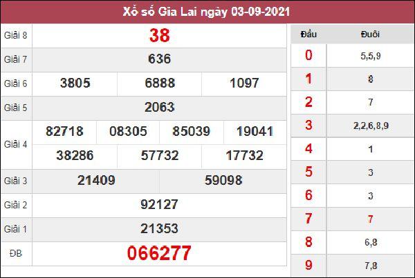 Thống kê XSGL 10/9/2021 chốt cặp loto gan Gia Lai thứ 6