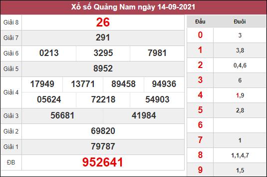 Thống kê xổ số Quảng Nam ngày 21/9/2021 dựa trên kết quả kì trước